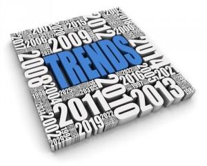 San Jose, CA Annual Trends